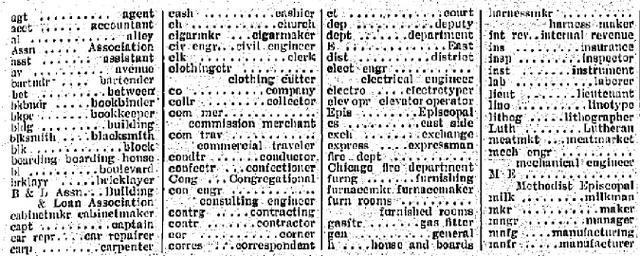 1910 Abbreviations